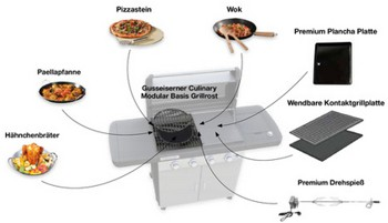 Campingaz Culinary Modular System