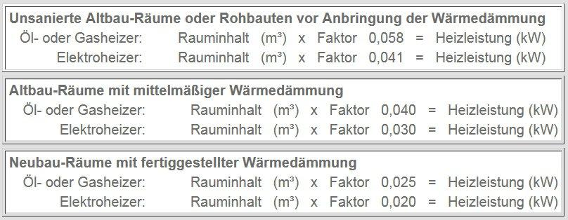 Wilms Wärmebedarfsrechnung für Gebäude und Hallen